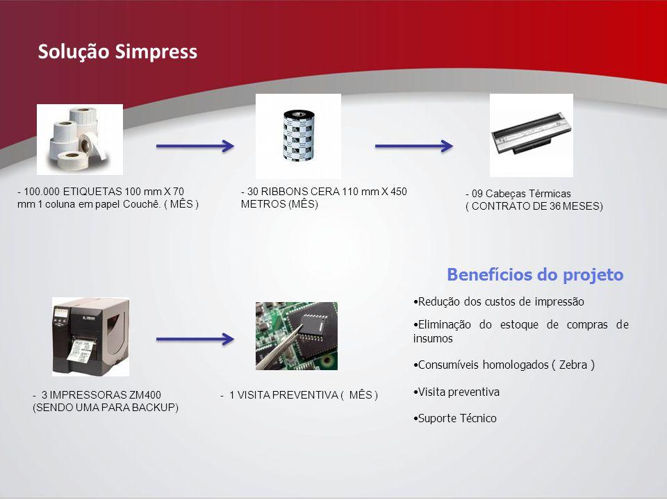 Solução Simpress Benefícios do projeto Redução dos custos de impressão