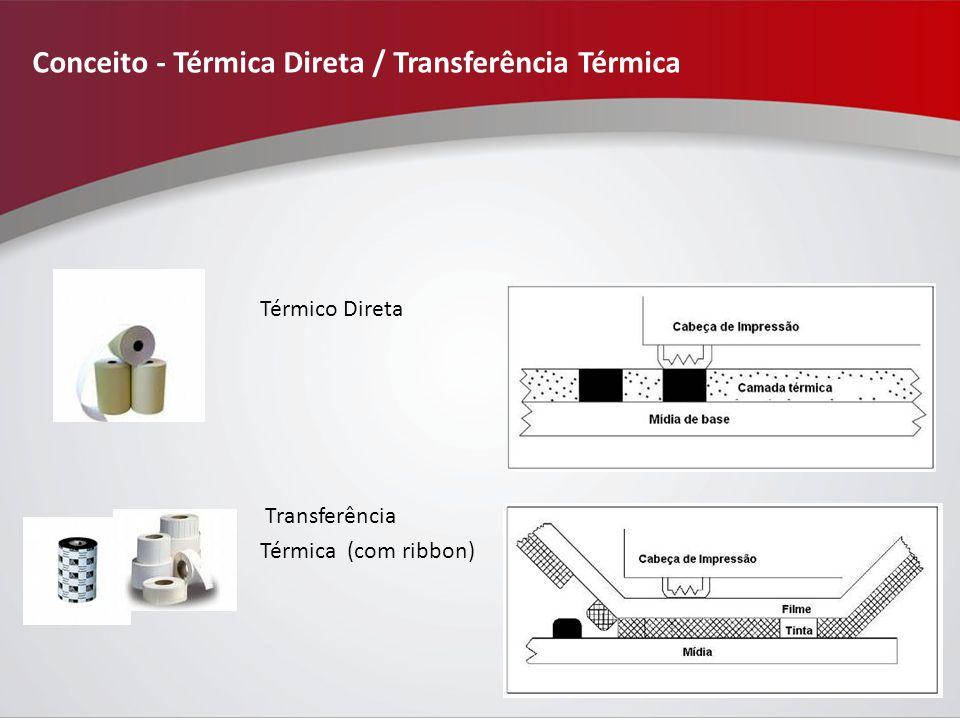 Conceito - Térmica Direta / Transferência Térmica