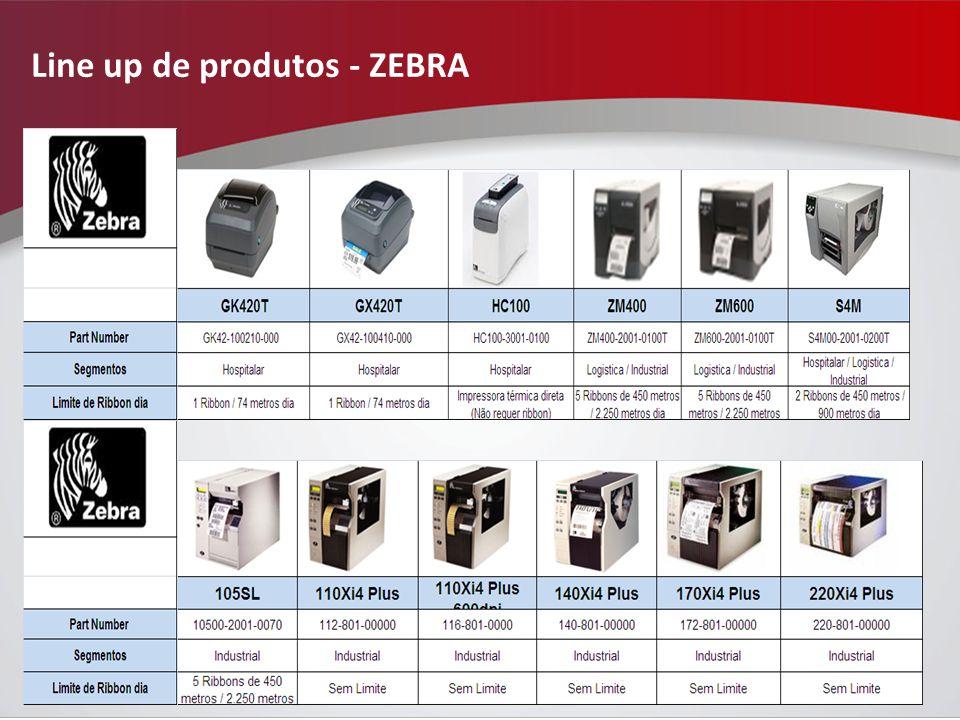 Line up de produtos - ZEBRA