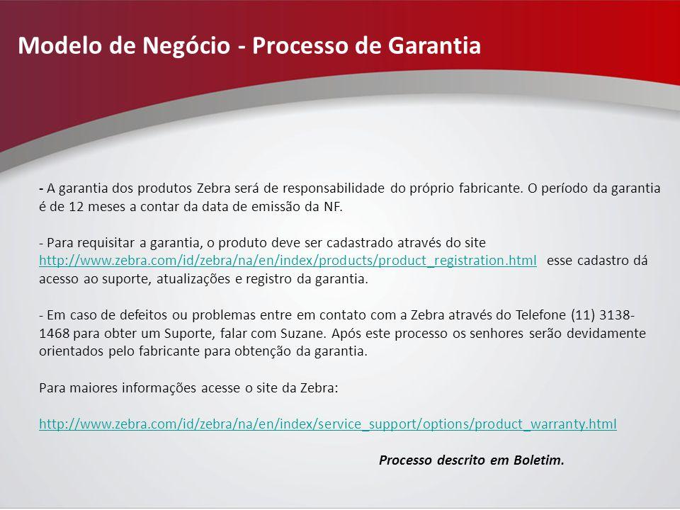 Modelo de Negócio - Processo de Garantia