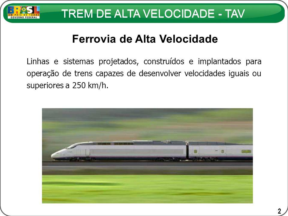 Ferrovia de Alta Velocidade
