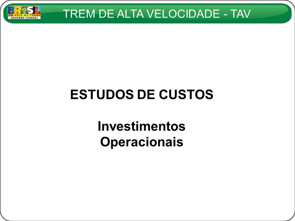 ESTUDOS DE CUSTOS Investimentos Operacionais