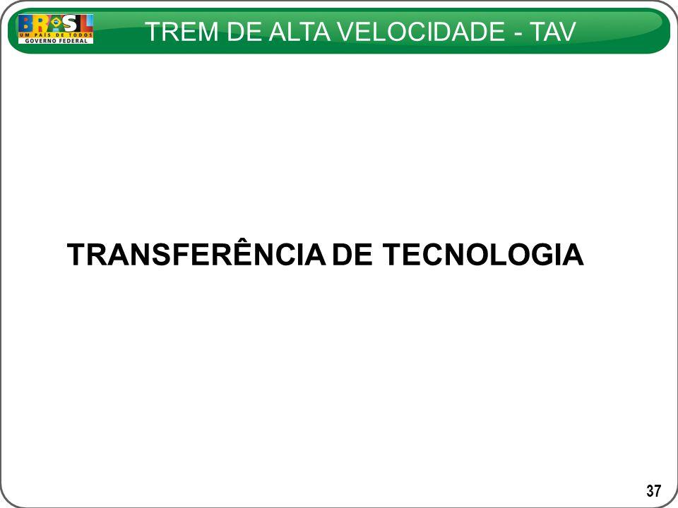 TRANSFERÊNCIA DE TECNOLOGIA