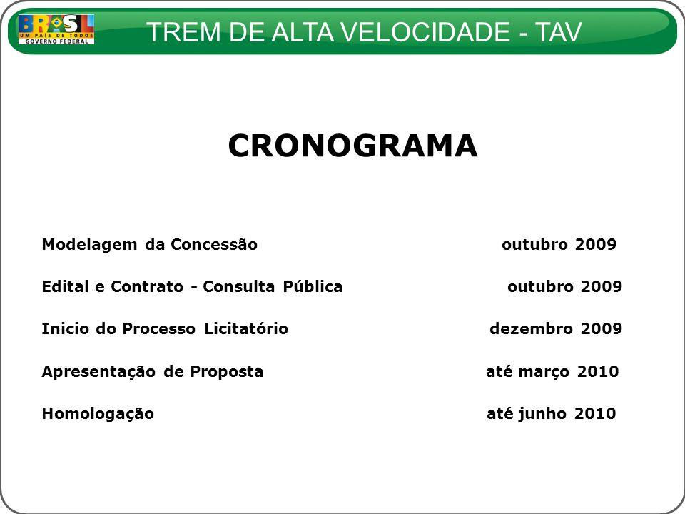 CRONOGRAMA Modelagem da Concessão outubro 2009