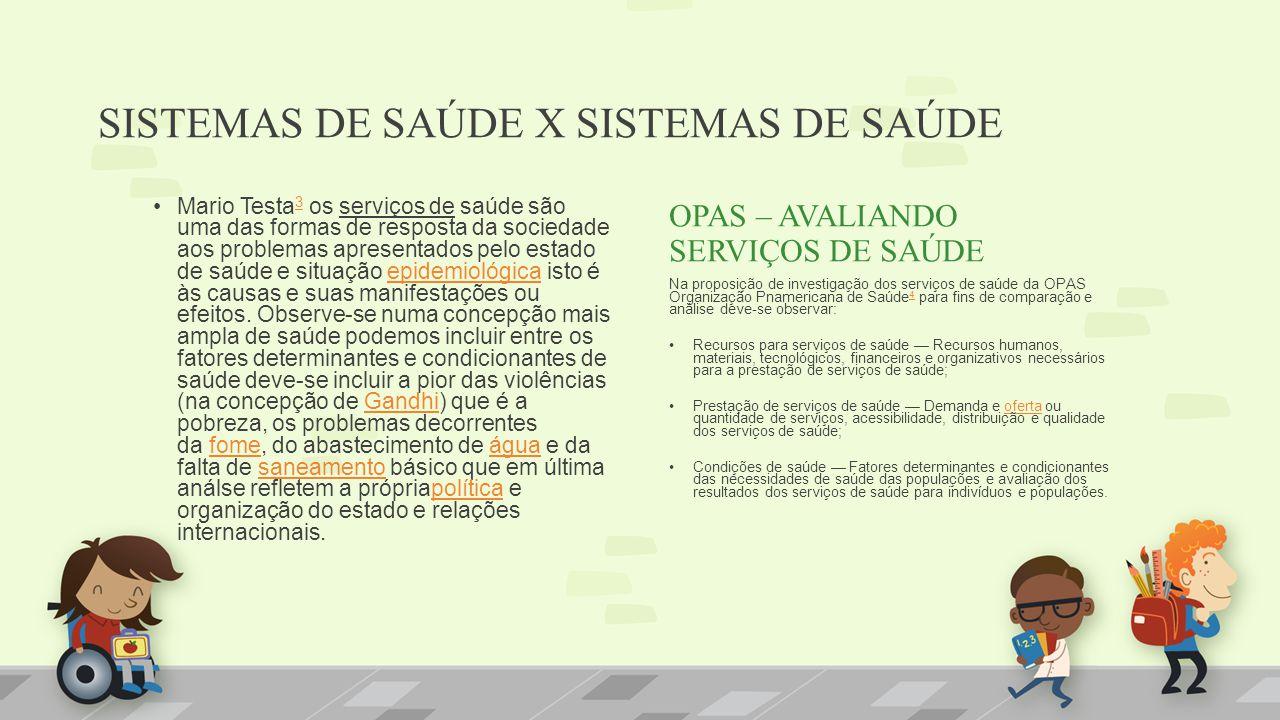 SISTEMAS DE SAÚDE X SISTEMAS DE SAÚDE