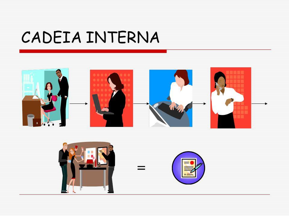 CADEIA INTERNA =