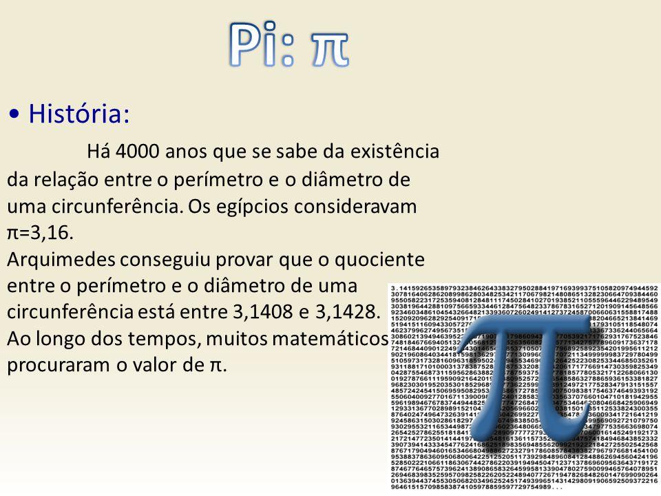 Pi: π • História: