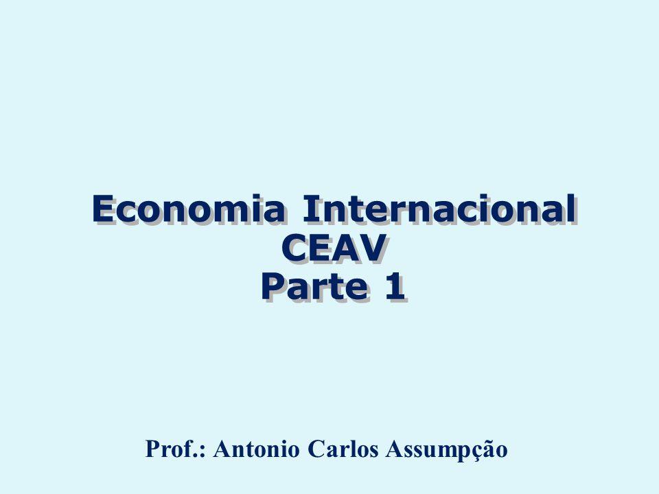 Economia Internacional CEAV Parte 1
