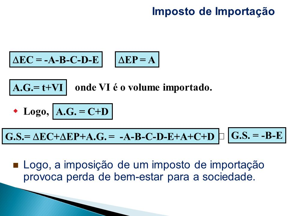 Imposto de Importação DEC = -A-B-C-D-E. DEP = A. A.G.= t+VI. onde VI é o volume importado. Logo,