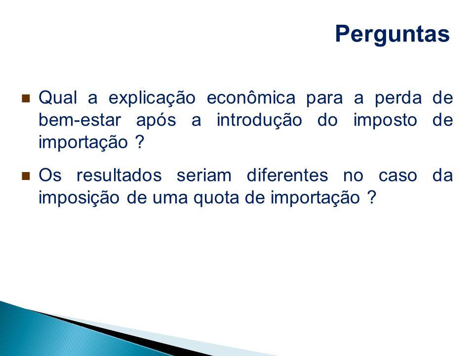 Perguntas Qual a explicação econômica para a perda de bem-estar após a introdução do imposto de importação