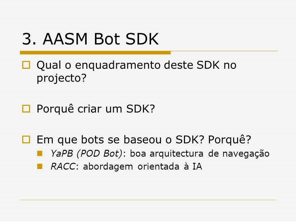3. AASM Bot SDK Qual o enquadramento deste SDK no projecto
