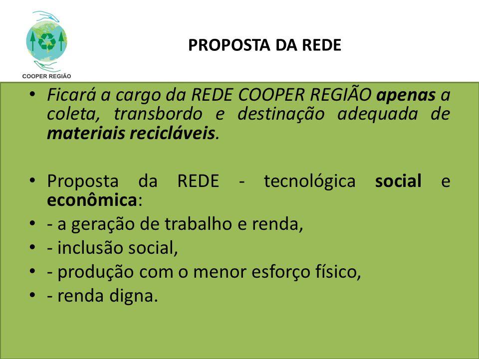 Proposta da REDE - tecnológica social e econômica: