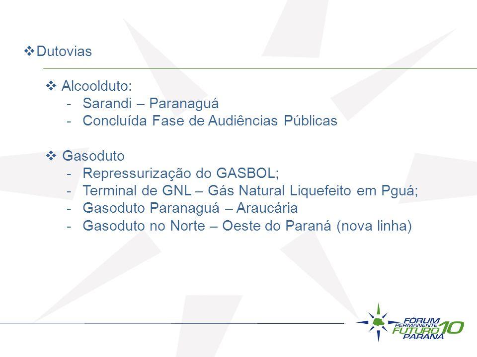 Dutovias Alcoolduto: Sarandi – Paranaguá. Concluída Fase de Audiências Públicas. Gasoduto. Repressurização do GASBOL;