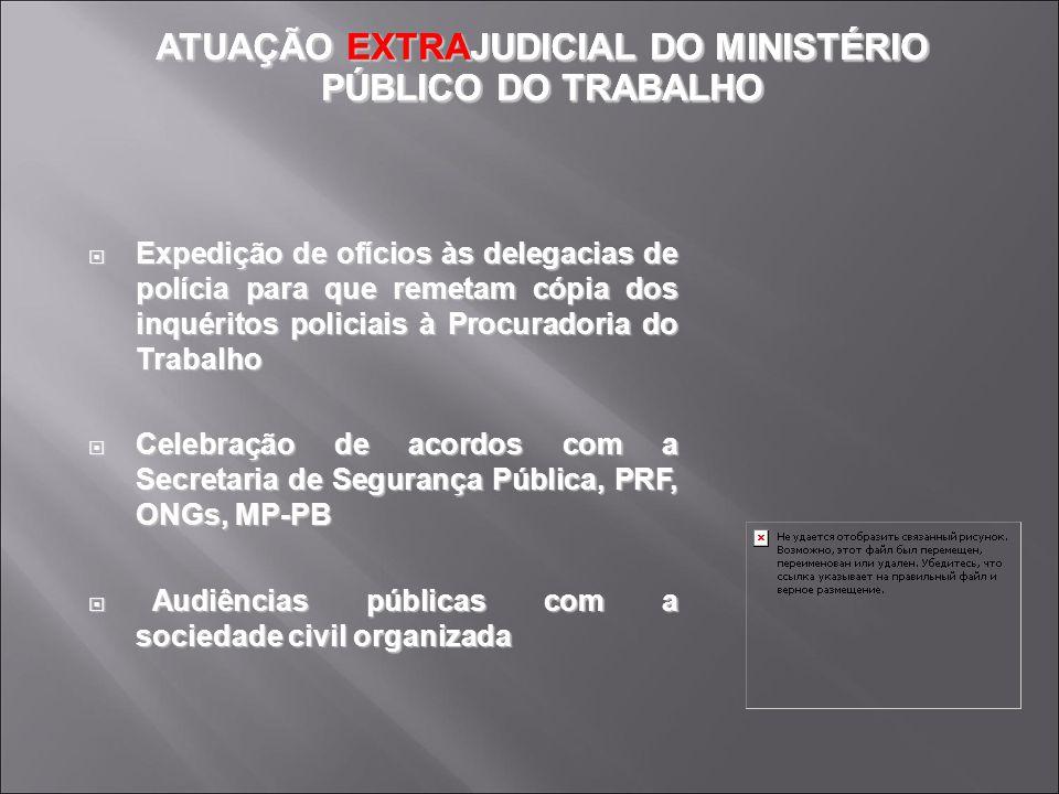 ATUAÇÃO EXTRAJUDICIAL DO MINISTÉRIO PÚBLICO DO TRABALHO