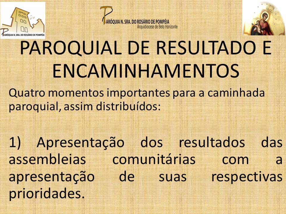 PAROQUIAL DE RESULTADO E ENCAMINHAMENTOS