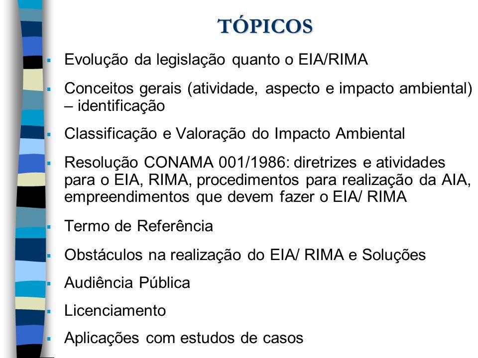 TÓPICOS Evolução da legislação quanto o EIA/RIMA