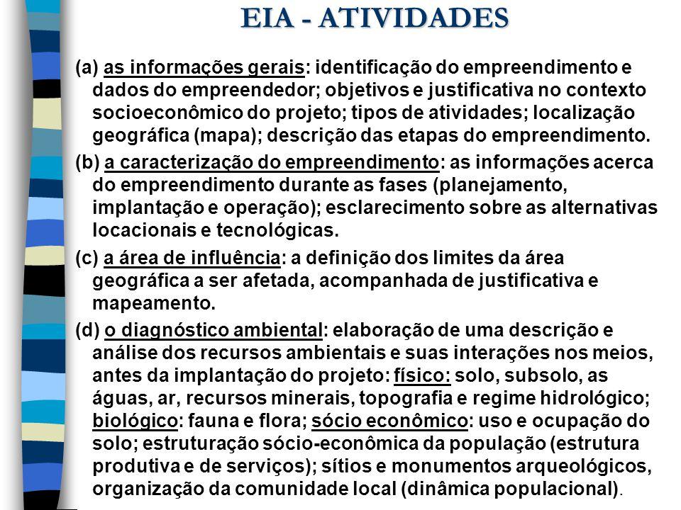 EIA - ATIVIDADES