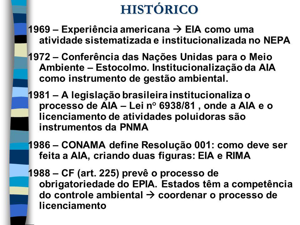 HISTÓRICO 1969 – Experiência americana  EIA como uma atividade sistematizada e institucionalizada no NEPA.