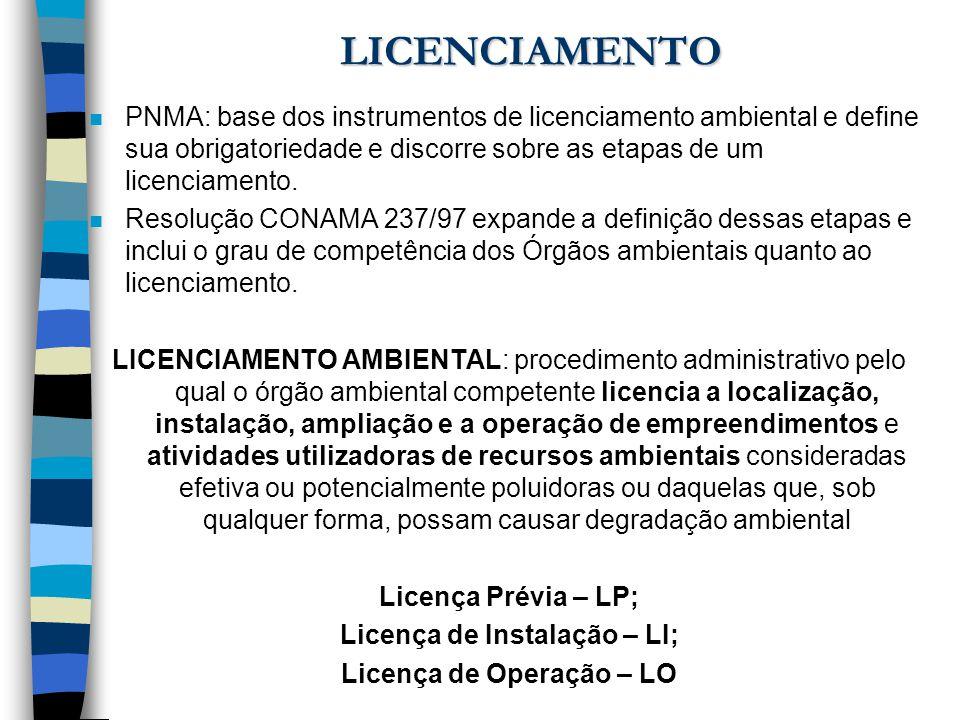 Licença de Instalação – LI; Licença de Operação – LO