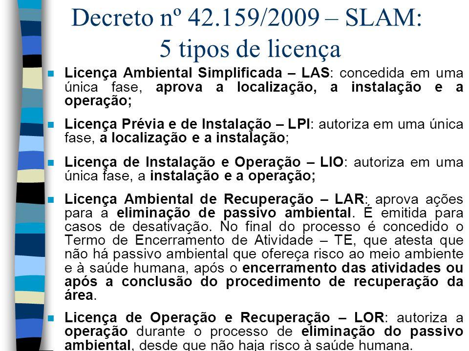 Decreto nº 42.159/2009 – SLAM: 5 tipos de licença