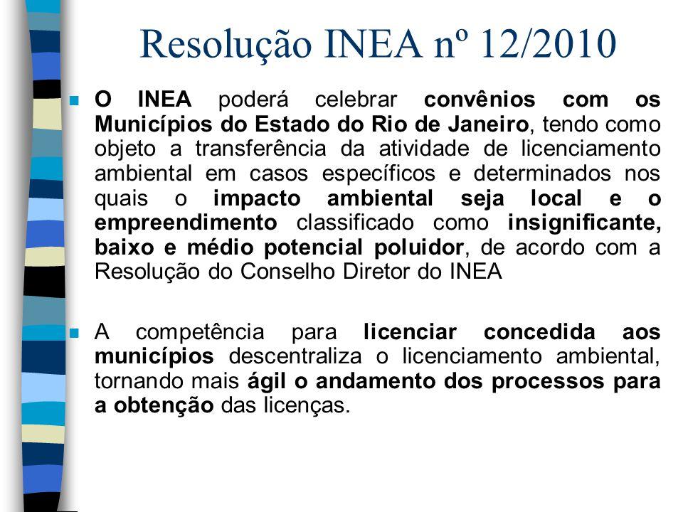 Resolução INEA nº 12/2010