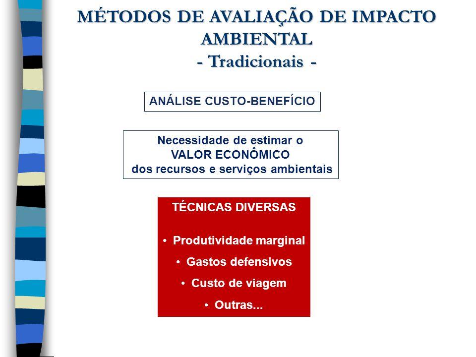 MÉTODOS DE AVALIAÇÃO DE IMPACTO AMBIENTAL - Tradicionais -