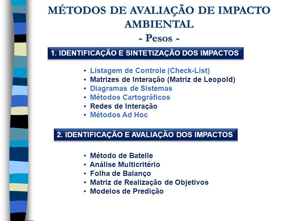 MÉTODOS DE AVALIAÇÃO DE IMPACTO AMBIENTAL - Pesos -