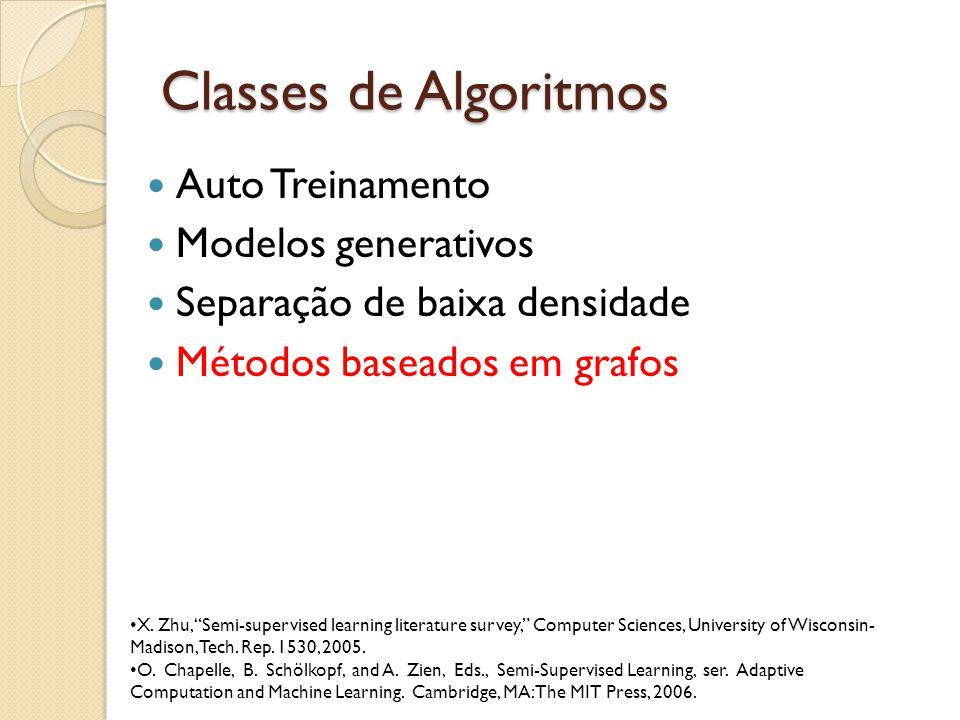 Classes de Algoritmos Auto Treinamento Modelos generativos