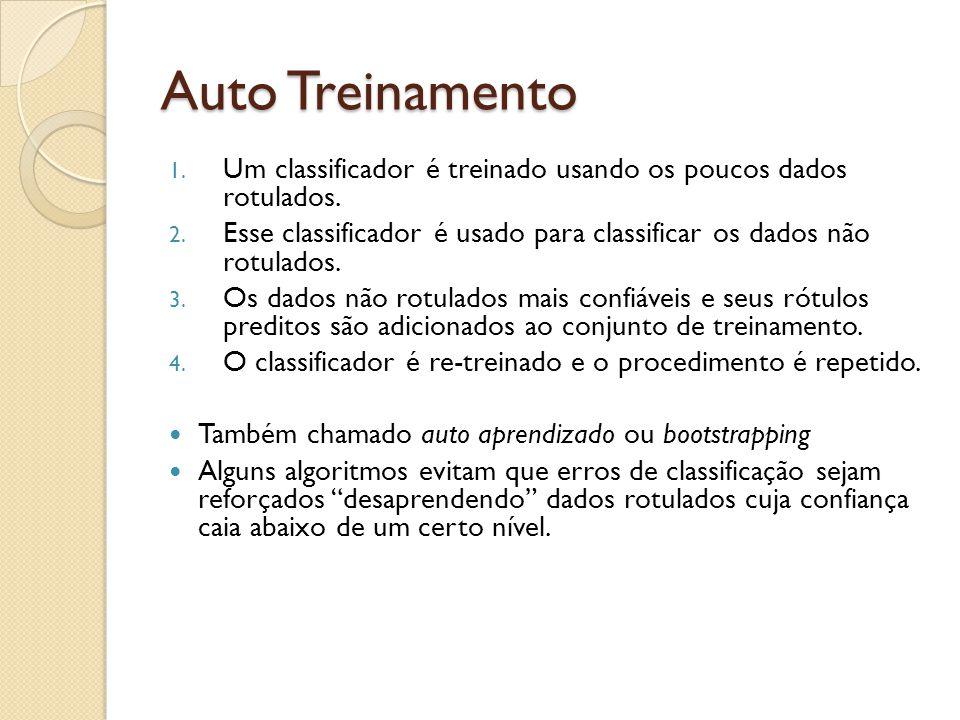 Auto Treinamento Um classificador é treinado usando os poucos dados rotulados. Esse classificador é usado para classificar os dados não rotulados.