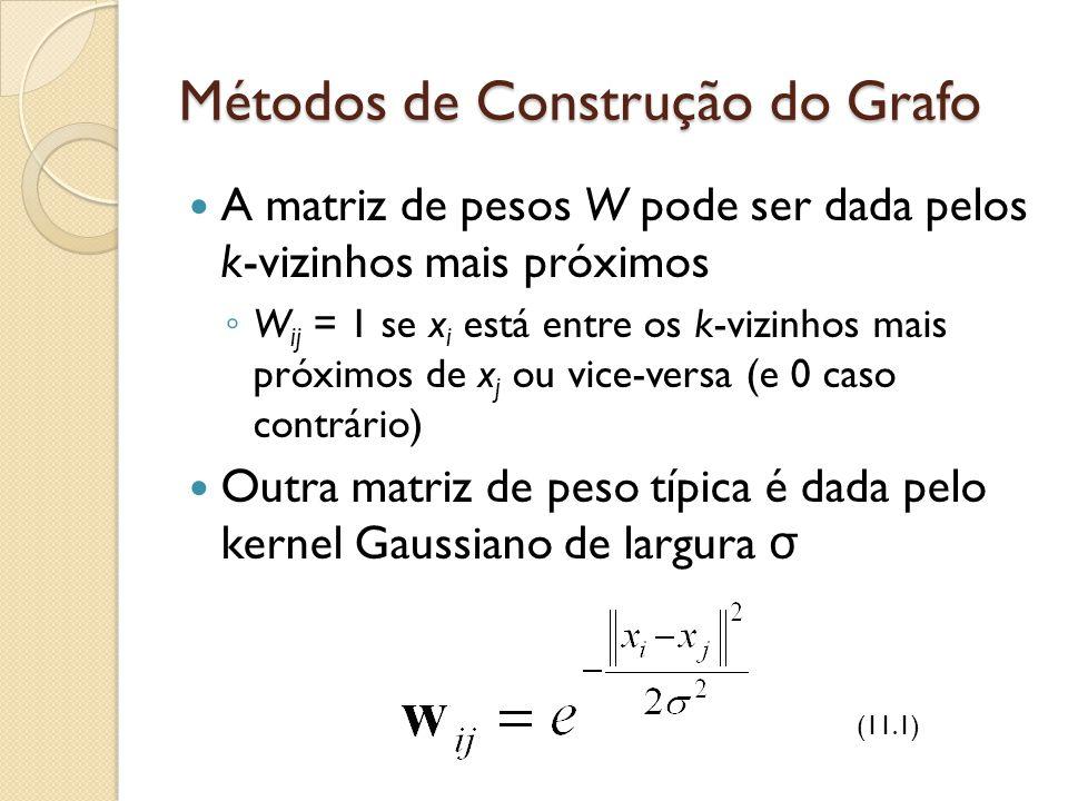 Métodos de Construção do Grafo
