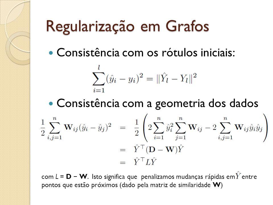 Regularização em Grafos
