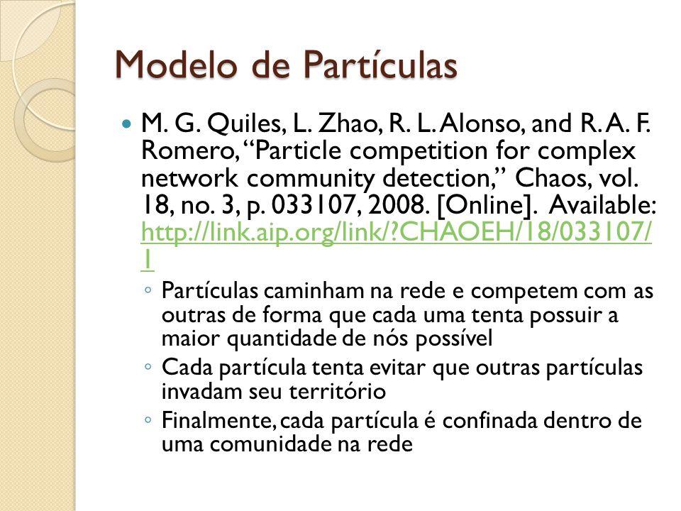 Modelo de Partículas