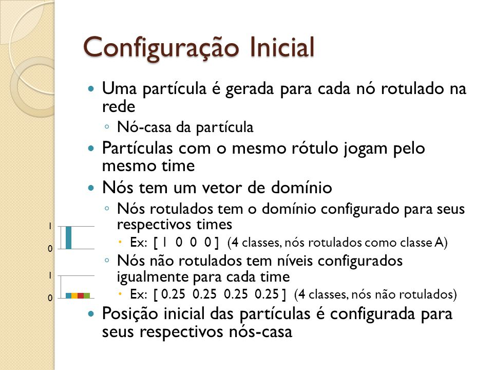 Configuração Inicial Uma partícula é gerada para cada nó rotulado na rede. Nó-casa da partícula.