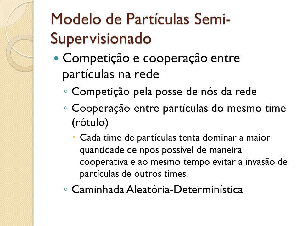 Modelo de Partículas Semi-Supervisionado