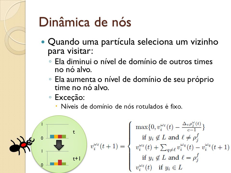 Dinâmica de nós Quando uma partícula seleciona um vizinho para visitar: Ela diminui o nível de domínio de outros times no nó alvo.