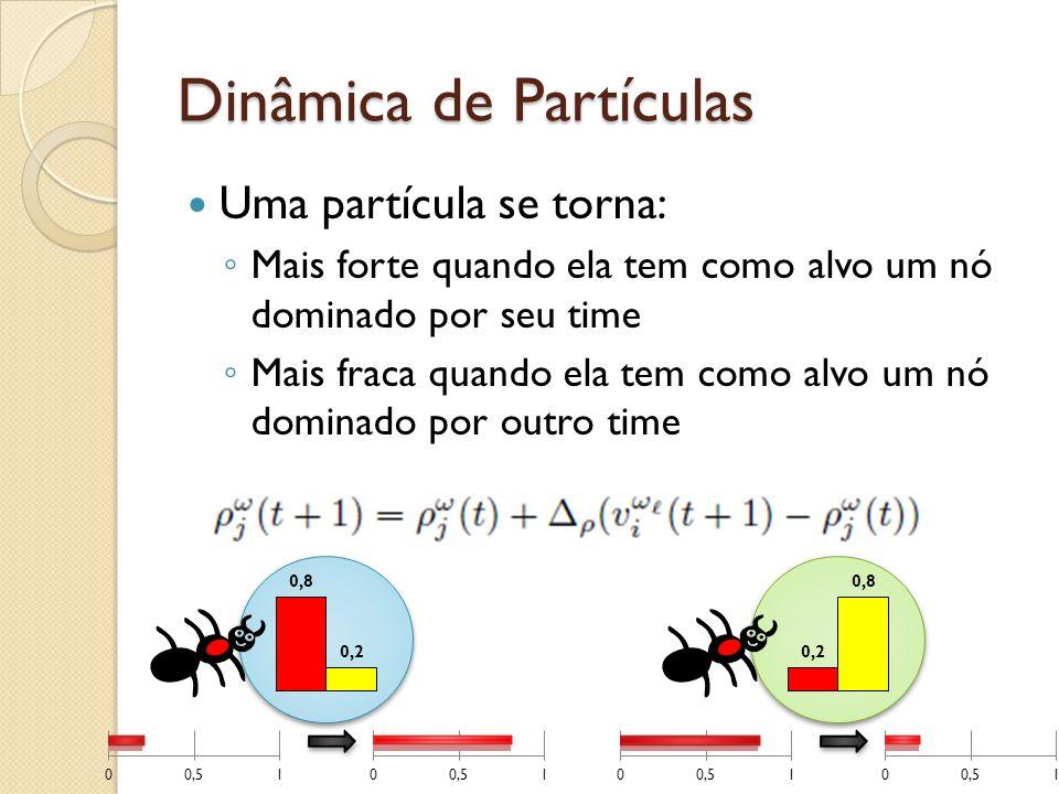 Dinâmica de Partículas