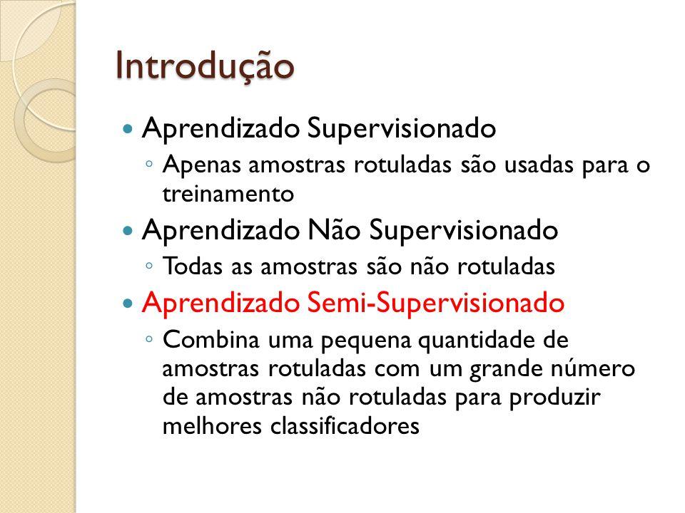 Introdução Aprendizado Supervisionado Aprendizado Não Supervisionado