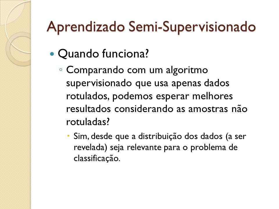 Aprendizado Semi-Supervisionado