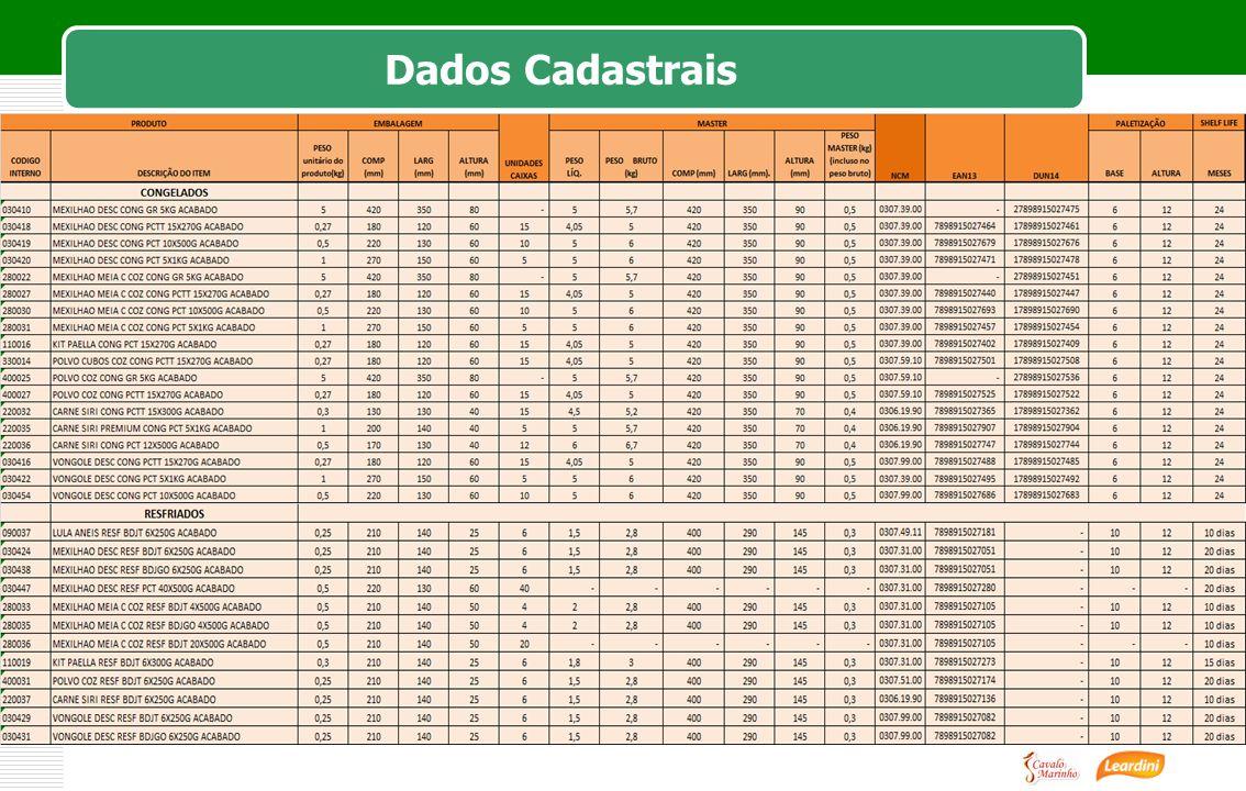 Dados Cadastrais