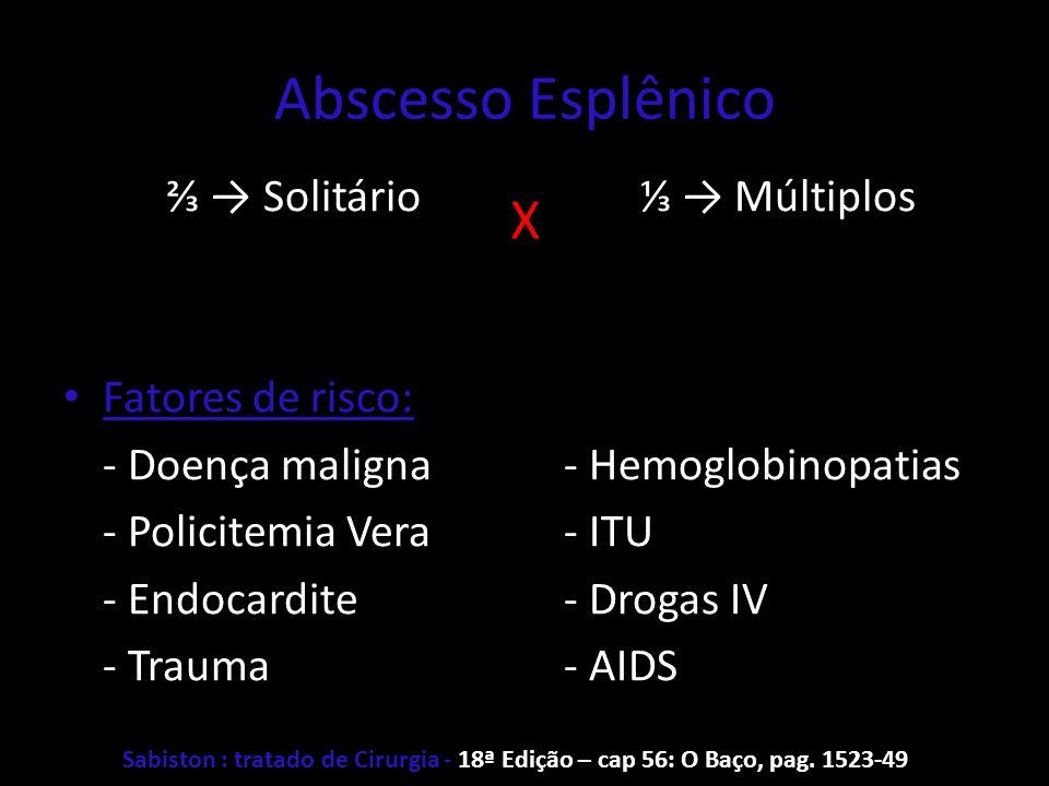 Abscesso Esplênico X ⅔ → Solitário ⅓ → Múltiplos Fatores de risco: