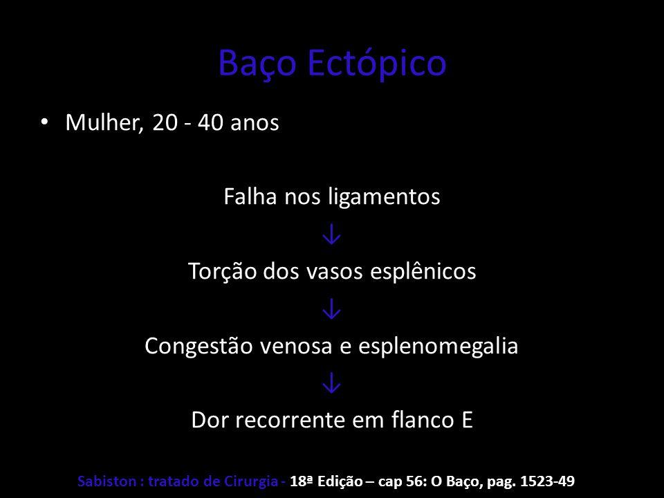 Baço Ectópico Mulher, 20 - 40 anos Falha nos ligamentos ↓