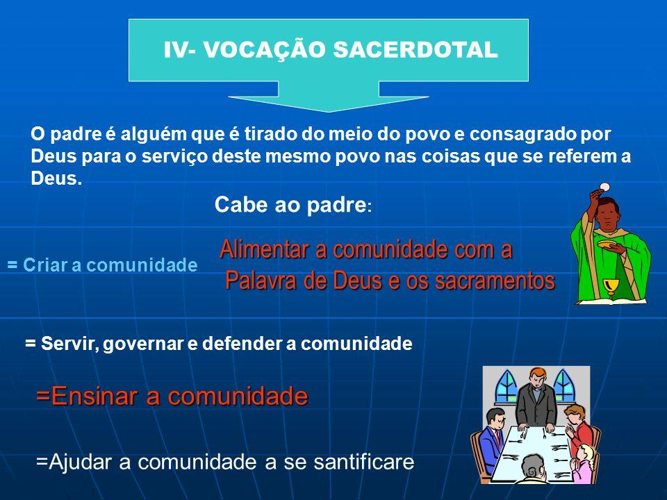 IV- VOCAÇÃO SACERDOTAL