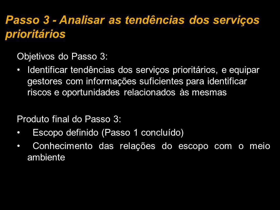 Passo 3 - Analisar as tendências dos serviços prioritários