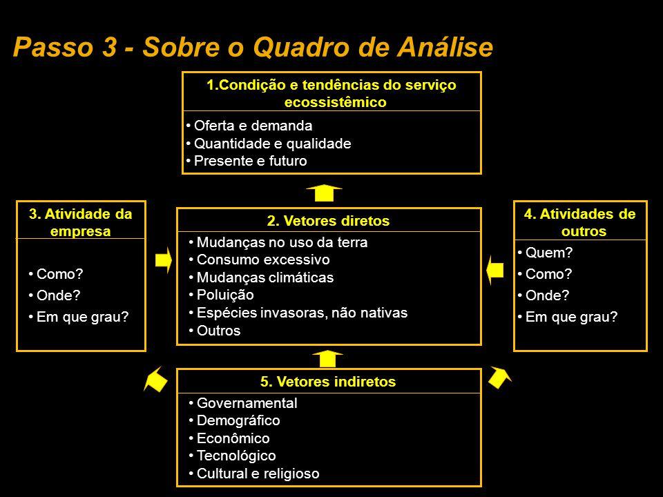 Condição e tendências do serviço ecossistêmico