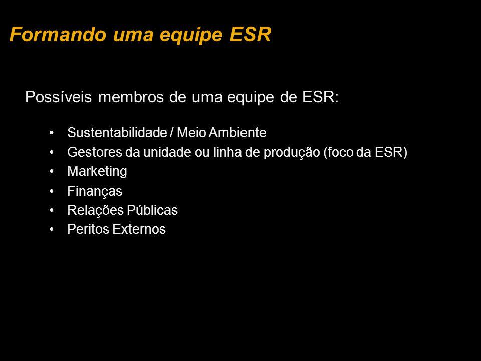 Formando uma equipe ESR