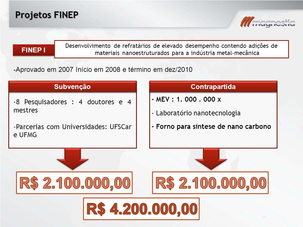 R$ 2.100.000,00 R$ 2.100.000,00 R$ 4.200.000,00 Projetos FINEP FINEP I