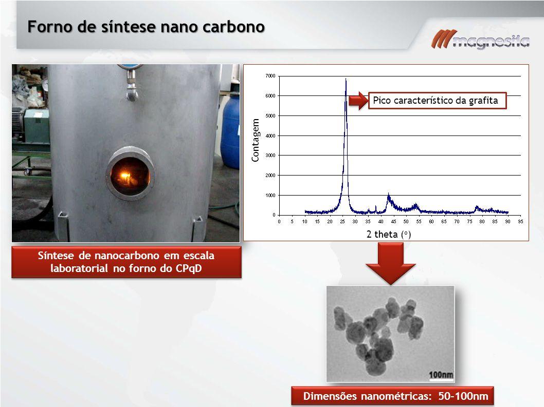 Forno de síntese nano carbono