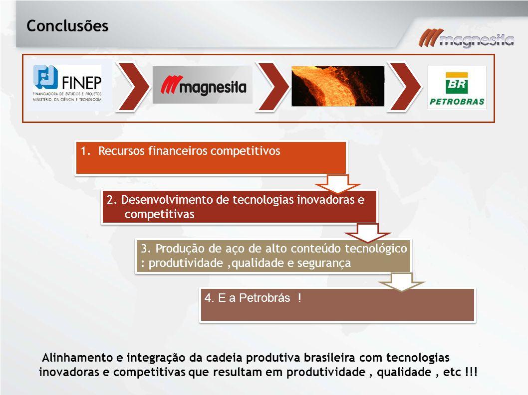 Conclusões FINEP Recursos financeiros competitivos