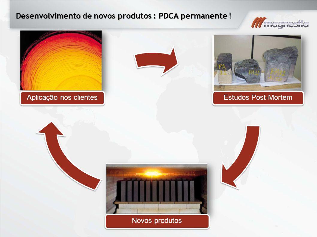 Desenvolvimento de novos produtos : PDCA permanente !