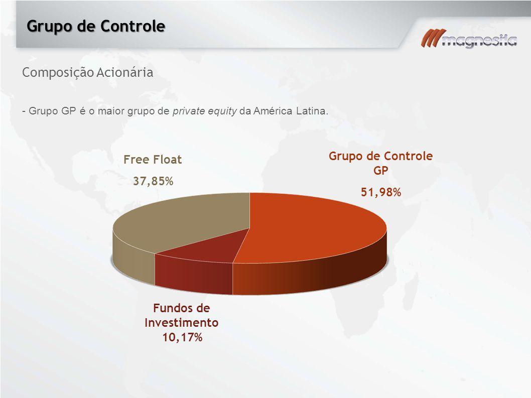 Fundos de Investimento 10,17%